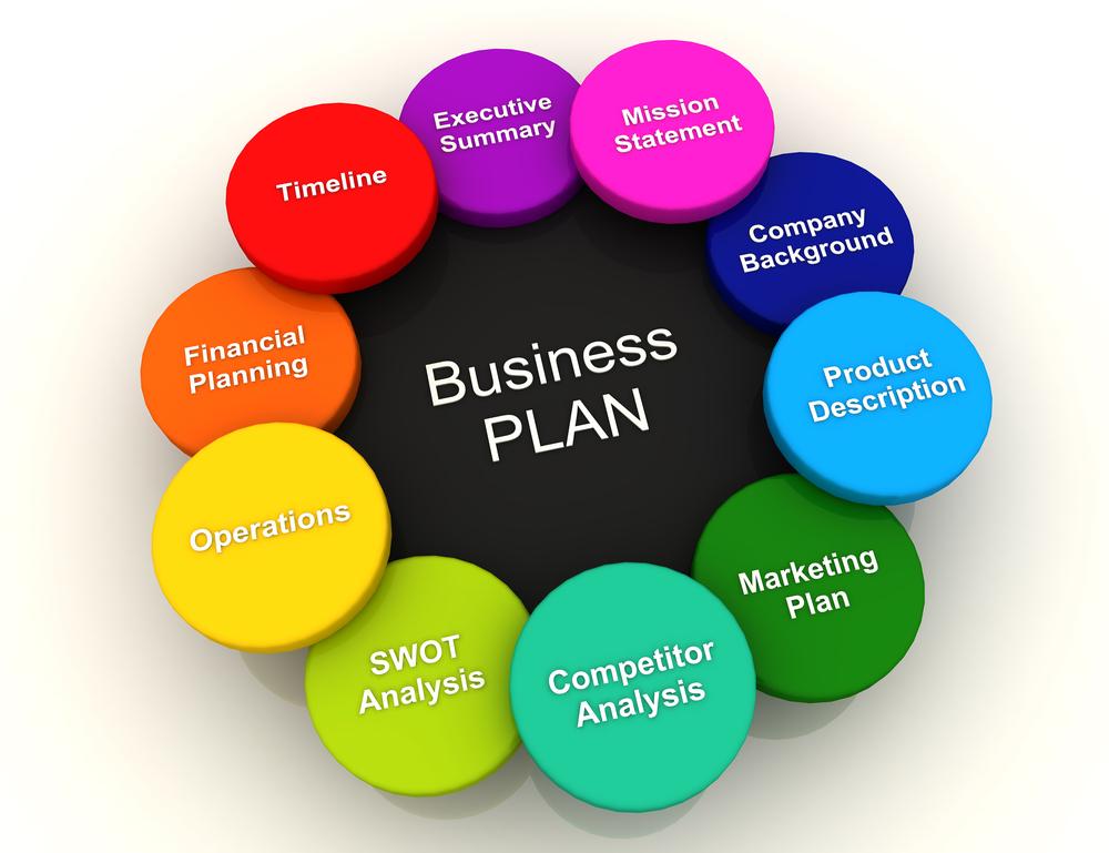 plan-de-negocios-para-abrir-una-cafeteria